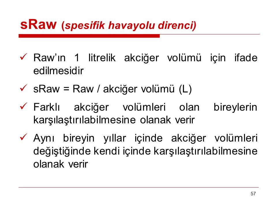 sRaw (spesifik havayolu direnci)