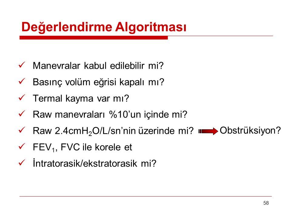 Değerlendirme Algoritması