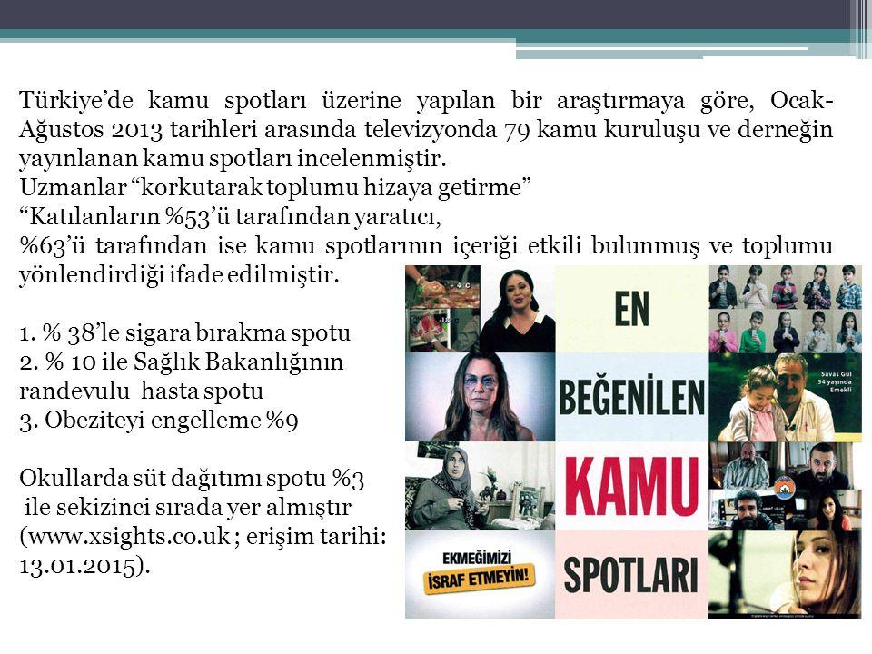 Türkiye'de kamu spotları üzerine yapılan bir araştırmaya göre, Ocak-Ağustos 2013 tarihleri arasında televizyonda 79 kamu kuruluşu ve derneğin yayınlanan kamu spotları incelenmiştir.