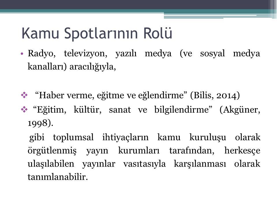 Kamu Spotlarının Rolü Radyo, televizyon, yazılı medya (ve sosyal medya kanalları) aracılığıyla, Haber verme, eğitme ve eğlendirme (Bilis, 2014)