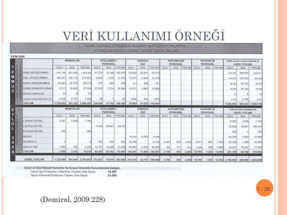 VERİ KULLANIMI ÖRNEĞİ (Demiral, 2009:228)
