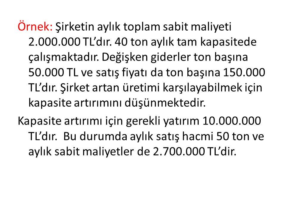 Örnek: Şirketin aylık toplam sabit maliyeti 2. 000. 000 TL'dır
