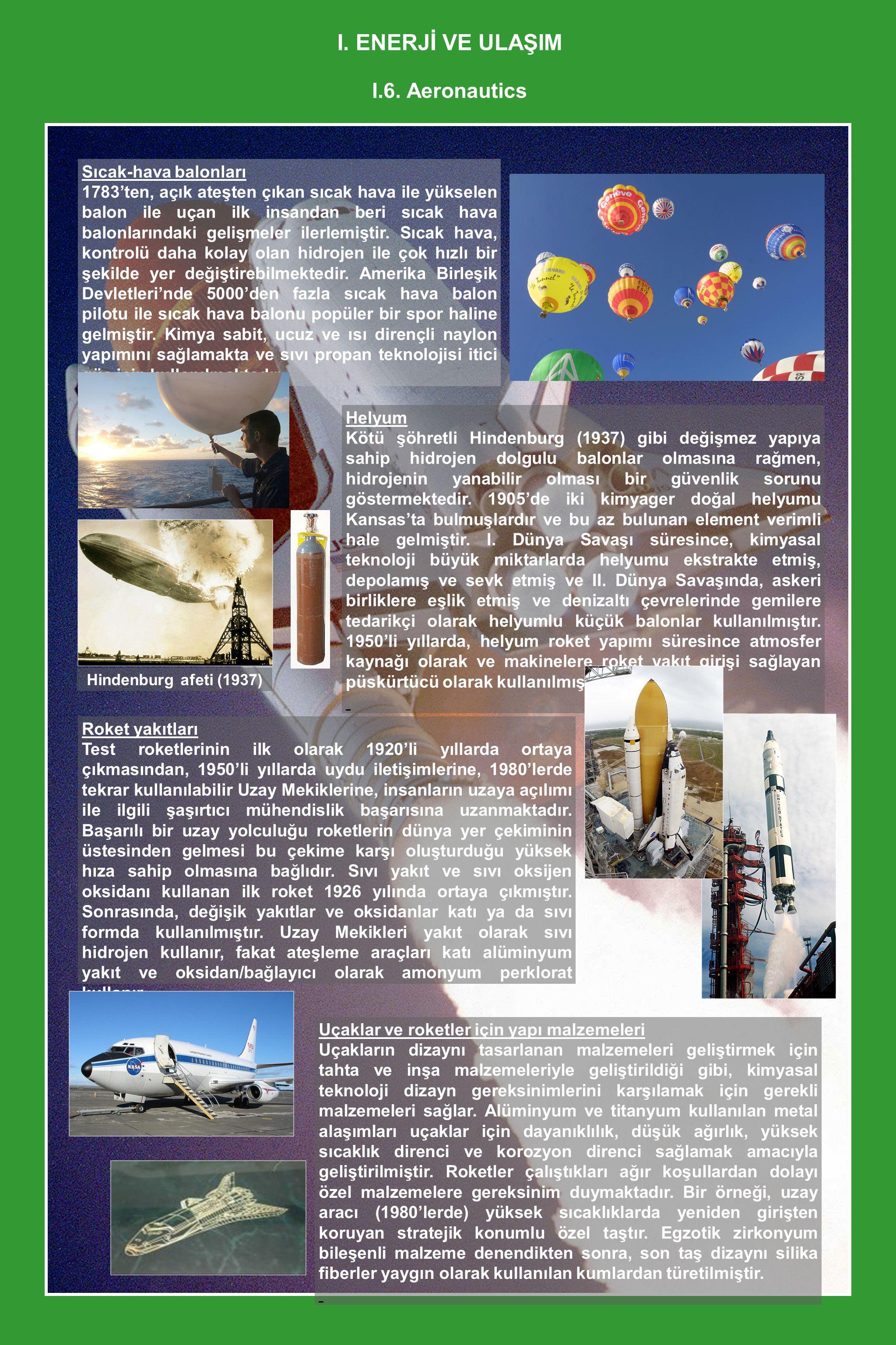 I. ENERJİ VE ULAŞIM I.6. Aeronautics Sıcak-hava balonları