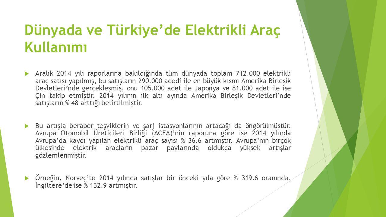 Dünyada ve Türkiye'de Elektrikli Araç Kullanımı