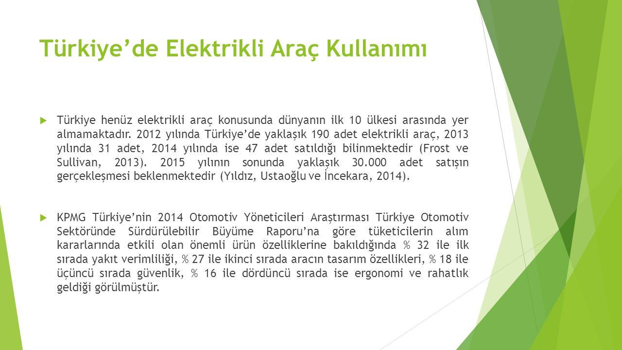 Türkiye'de Elektrikli Araç Kullanımı