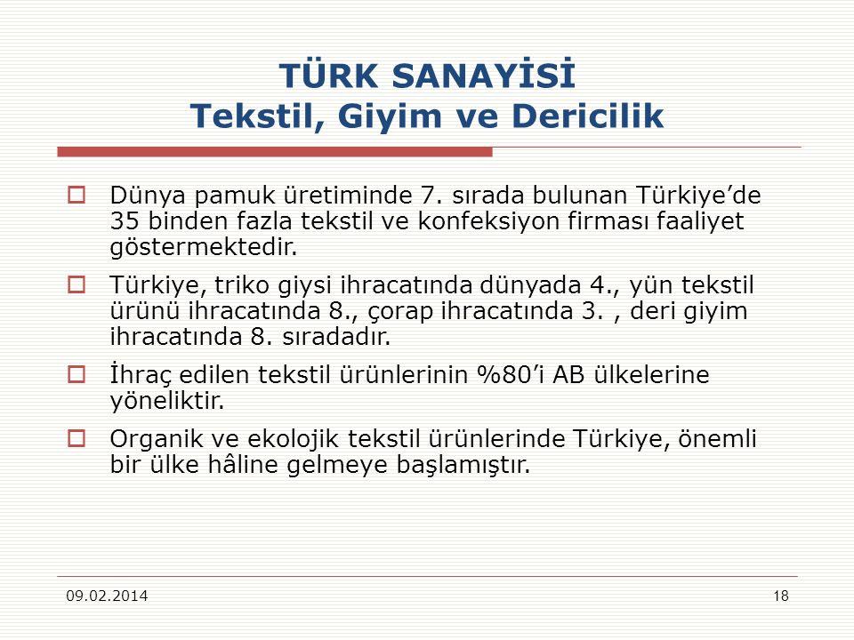 TÜRK SANAYİSİ Tekstil, Giyim ve Dericilik