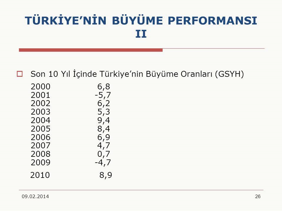 TÜRKİYE'NİN BÜYÜME PERFORMANSI II