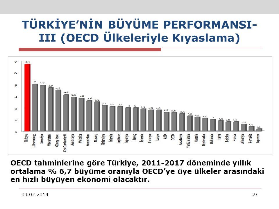 TÜRKİYE'NİN BÜYÜME PERFORMANSI-III (OECD Ülkeleriyle Kıyaslama)