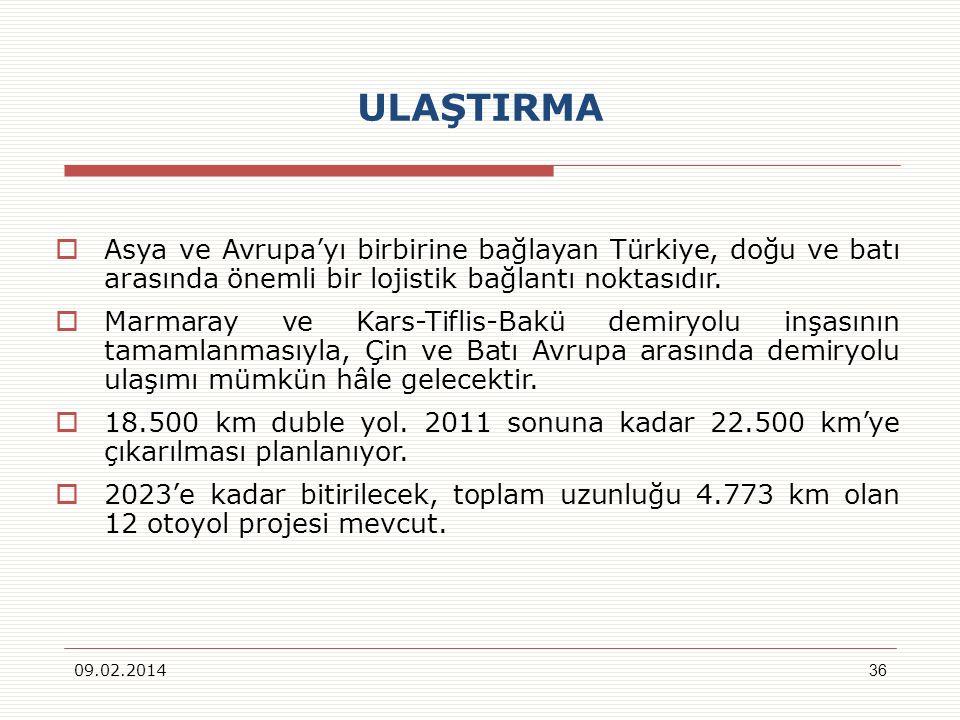 ULAŞTIRMA Asya ve Avrupa'yı birbirine bağlayan Türkiye, doğu ve batı arasında önemli bir lojistik bağlantı noktasıdır.