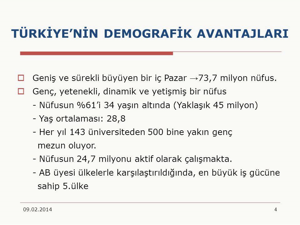 TÜRKİYE'NİN DEMOGRAFİK AVANTAJLARI