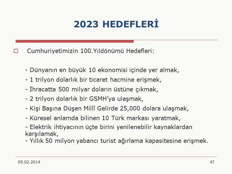2023 HEDEFLERİ Cumhuriyetimizin 100.Yıldönümü Hedefleri: