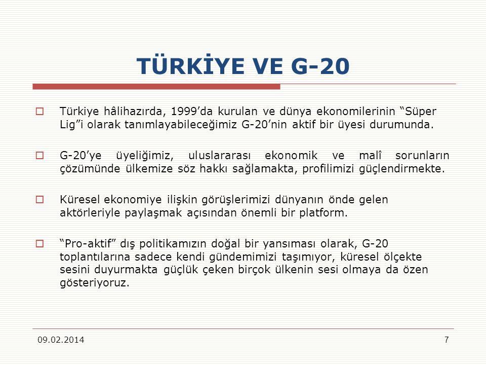 TÜRKİYE VE G-20