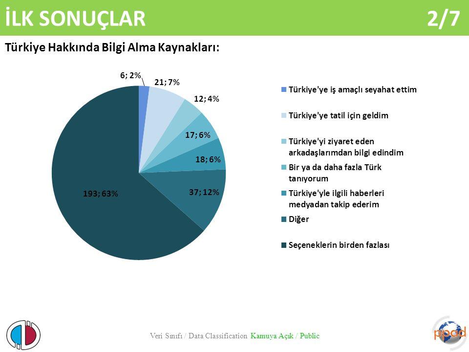 İLK SONUÇLAR 2/7 Türkiye Hakkında Bilgi Alma Kaynakları: