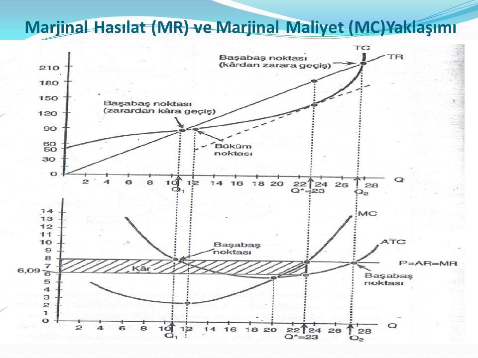 Marjinal Hasılat (MR) ve Marjinal Maliyet (MC)Yaklaşımı