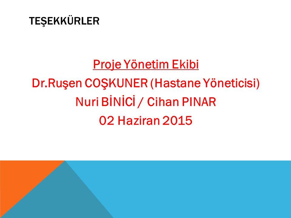 teşekkürler Proje Yönetim Ekibi Dr.Ruşen COŞKUNER (Hastane Yöneticisi) Nuri BİNİCİ / Cihan PINAR 02 Haziran 2015