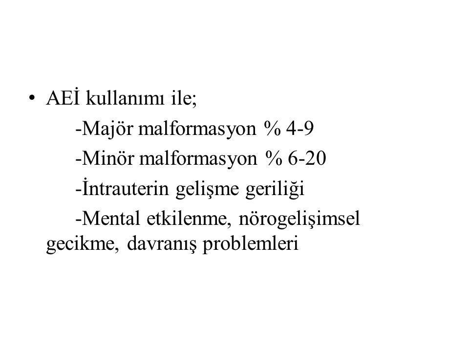 AEİ kullanımı ile; -Majör malformasyon % 4-9. -Minör malformasyon % 6-20. -İntrauterin gelişme geriliği.