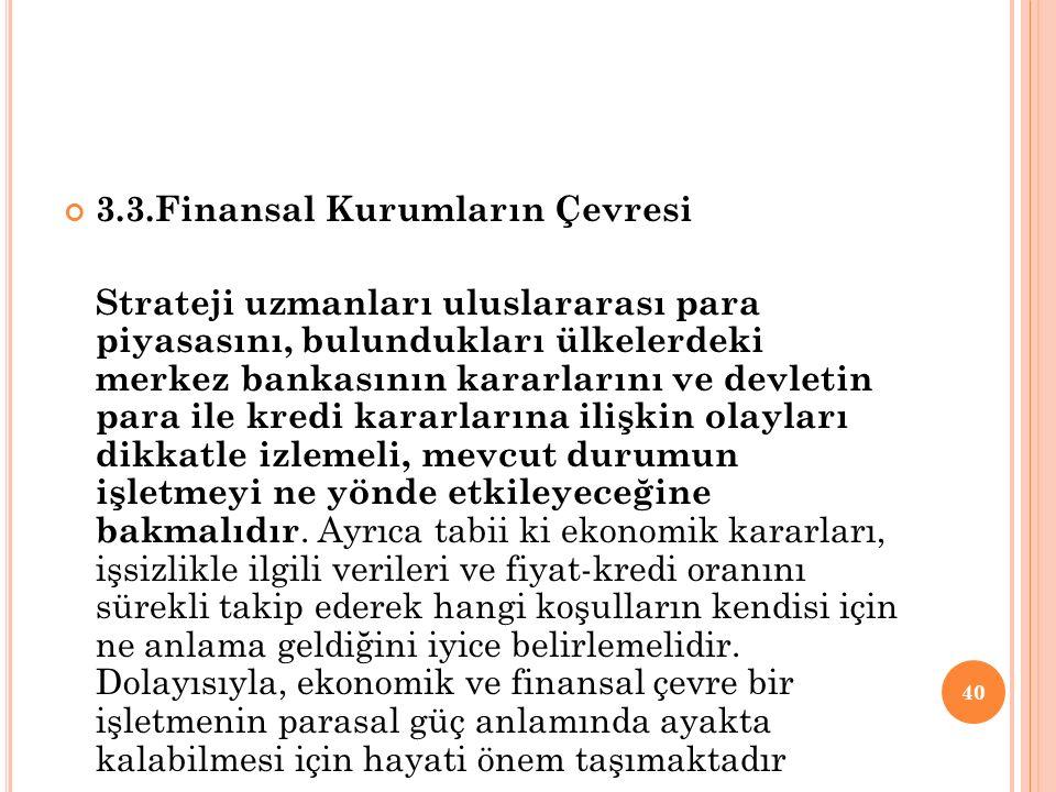 3.3.Finansal Kurumların Çevresi
