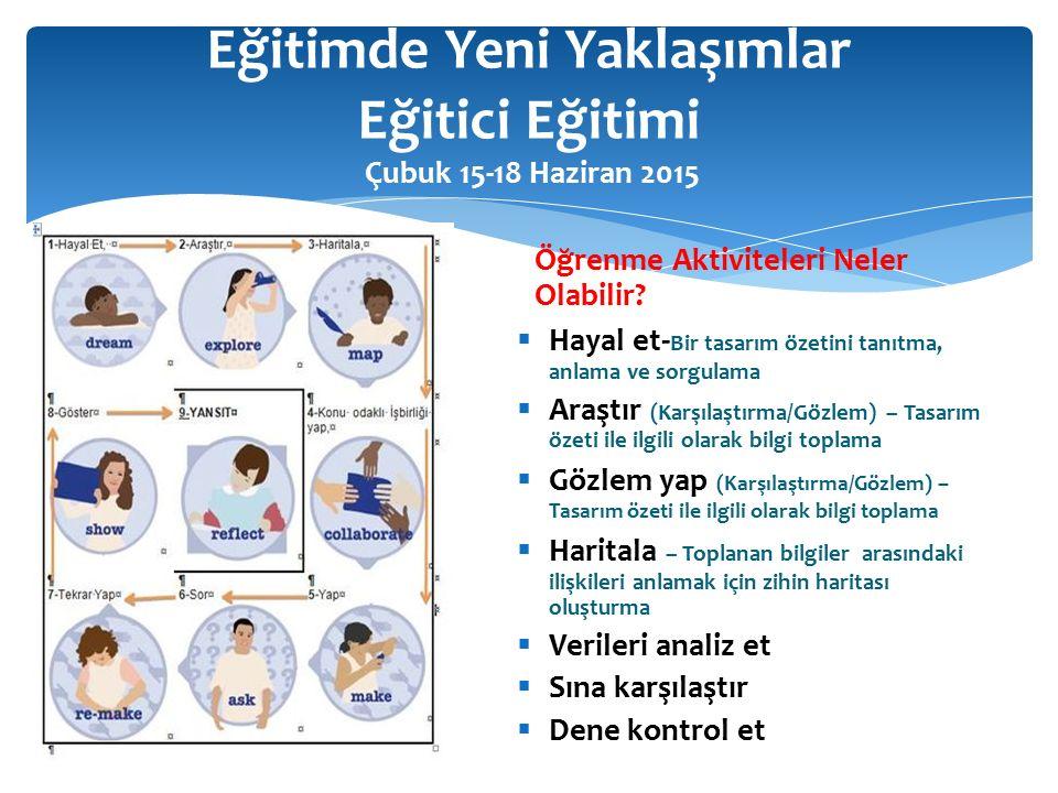 Eğitimde Yeni Yaklaşımlar Eğitici Eğitimi Çubuk 15-18 Haziran 2015