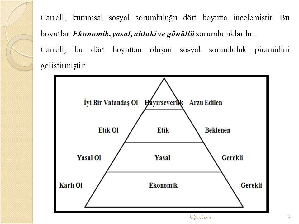 Carroll, kurumsal sosyal sorumluluğu dört boyutta incelemiştir