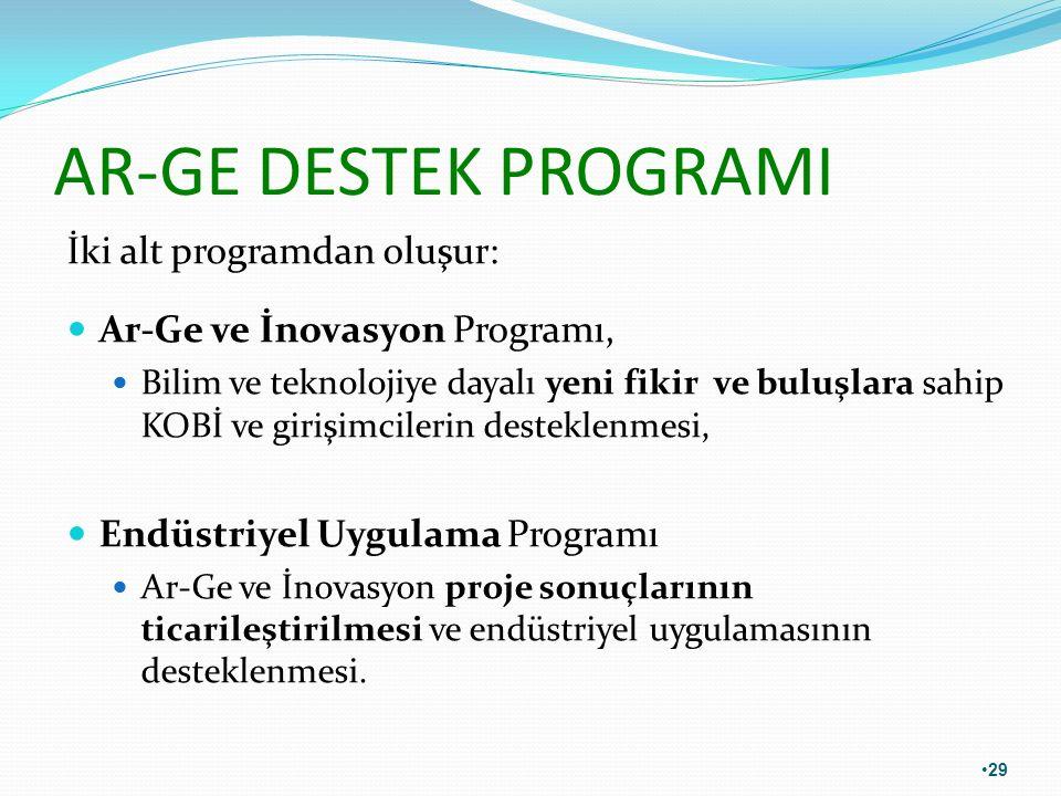 AR-GE DESTEK PROGRAMI İki alt programdan oluşur: