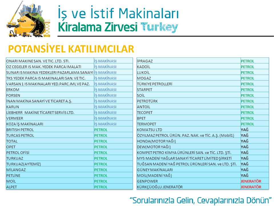 POTANSİYEL KATILIMCILAR