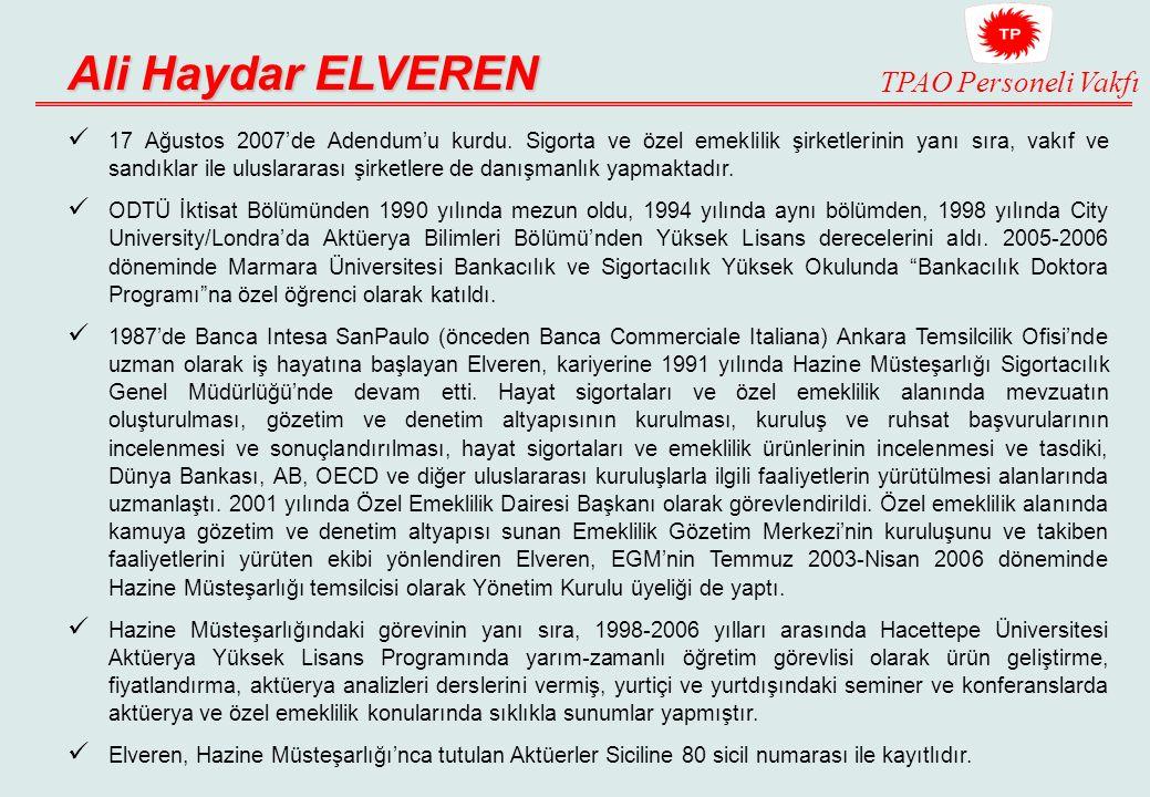 Ali Haydar ELVEREN