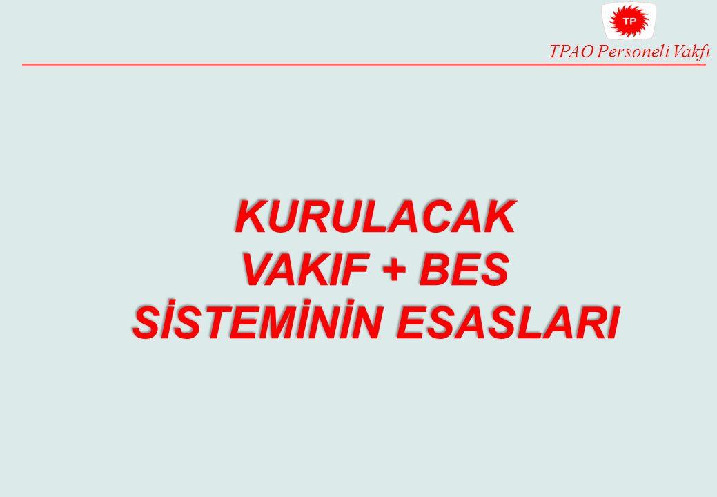 KURULACAK VAKIF + BES SİSTEMİNİN ESASLARI