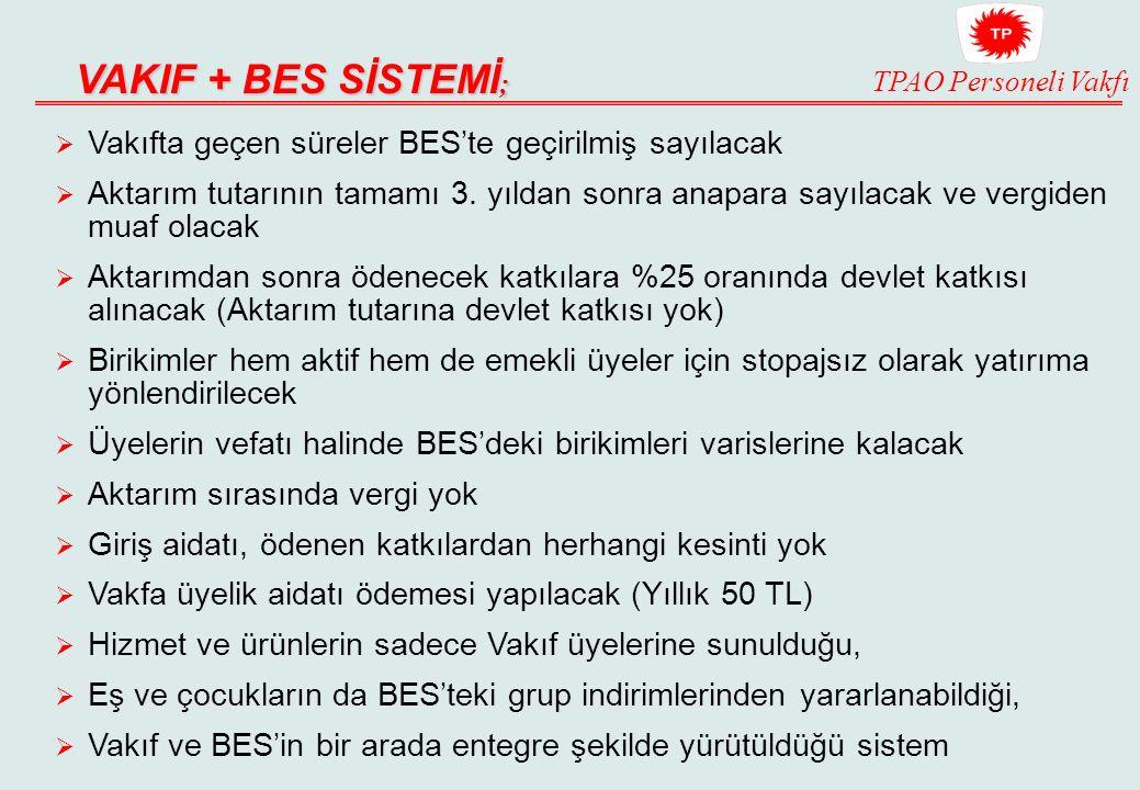 VAKIF + BES SİSTEMİ; Vakıfta geçen süreler BES'te geçirilmiş sayılacak