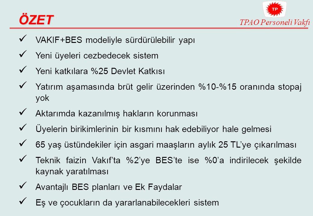 ÖZET VAKIF+BES modeliyle sürdürülebilir yapı
