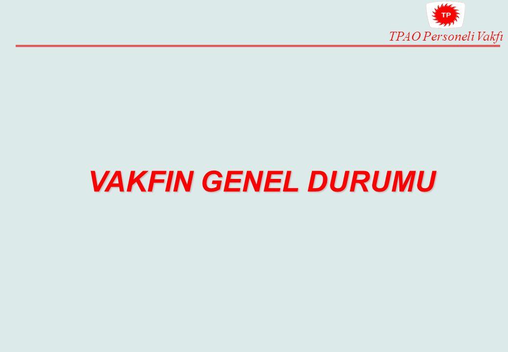 VAKFIN GENEL DURUMU