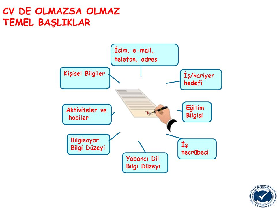CV DE OLMAZSA OLMAZ TEMEL BAŞLIKLAR İsim, e-mail, telefon, adres