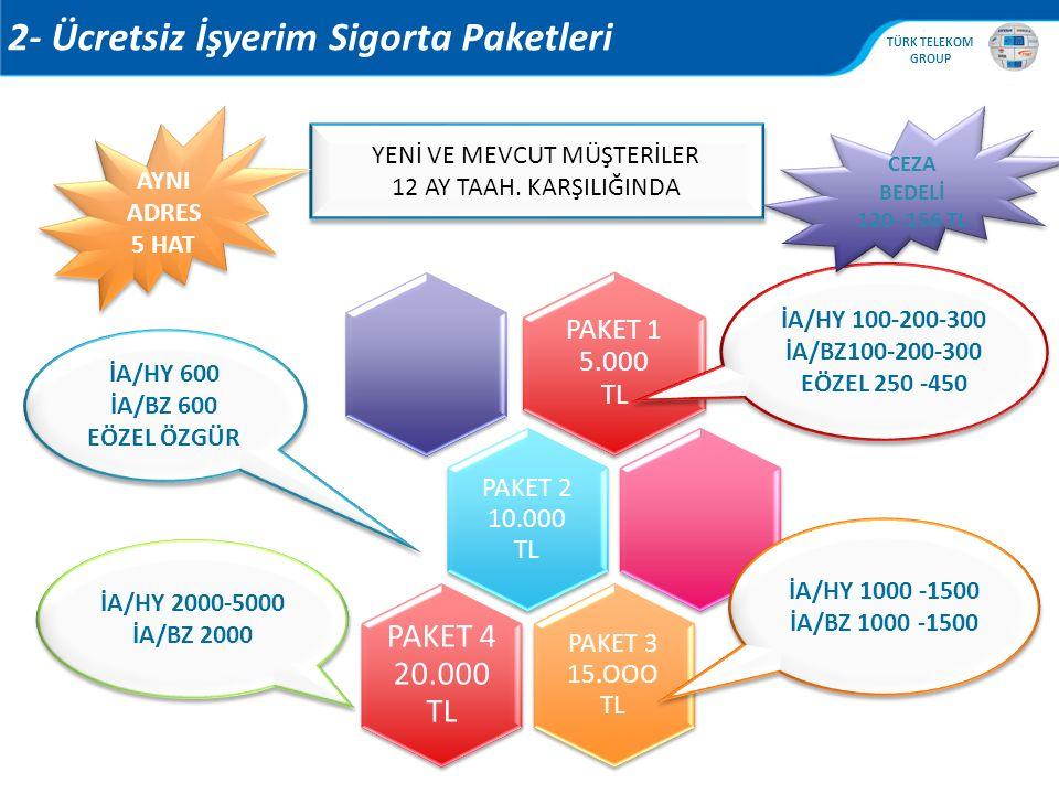 2- Ücretsiz İşyerim Sigorta Paketleri