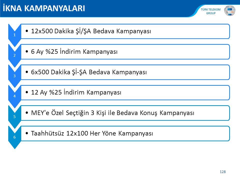İKNA KAMPANYALARI 12x500 Dakika Şİ/ŞA Bedava Kampanyası