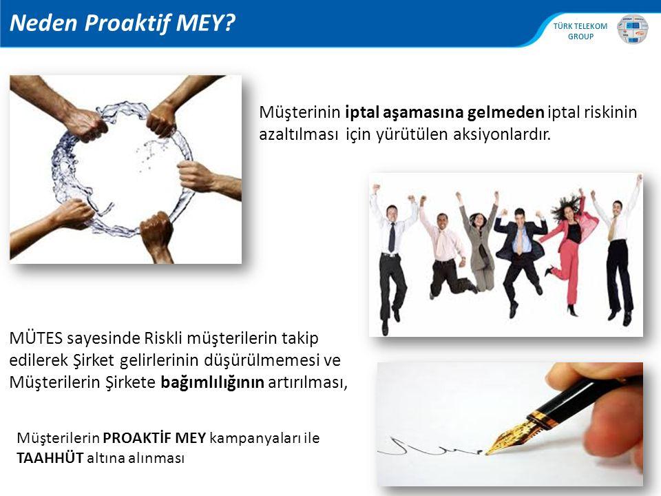 Neden Proaktif MEY Müşterinin iptal aşamasına gelmeden iptal riskinin azaltılması için yürütülen aksiyonlardır.