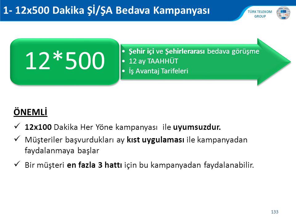 12*500 1- 12x500 Dakika Şİ/ŞA Bedava Kampanyası ÖNEMLİ