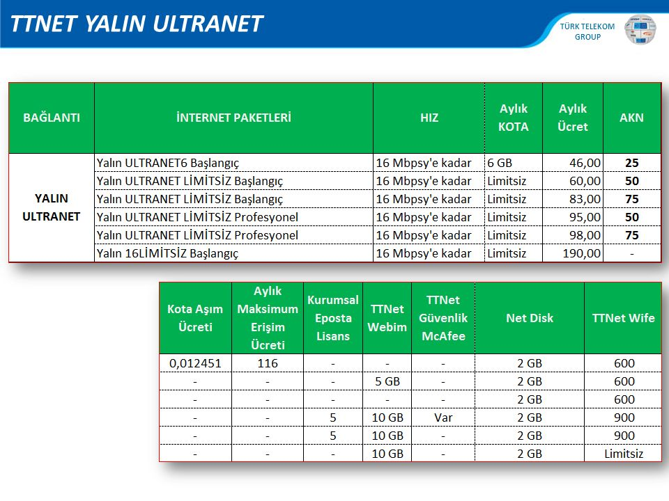 TTNET YALIN ULTRANET