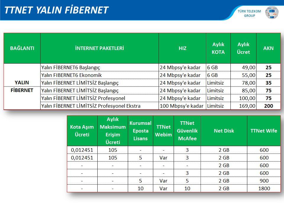 TTNET YALIN FİBERNET
