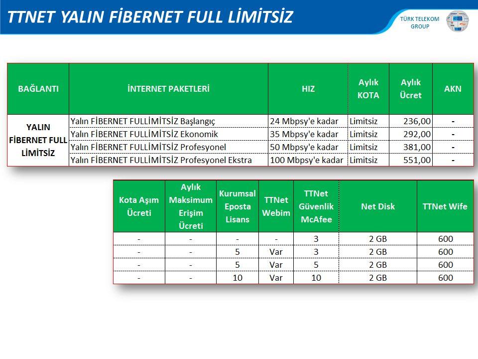TTNET YALIN FİBERNET FULL LİMİTSİZ