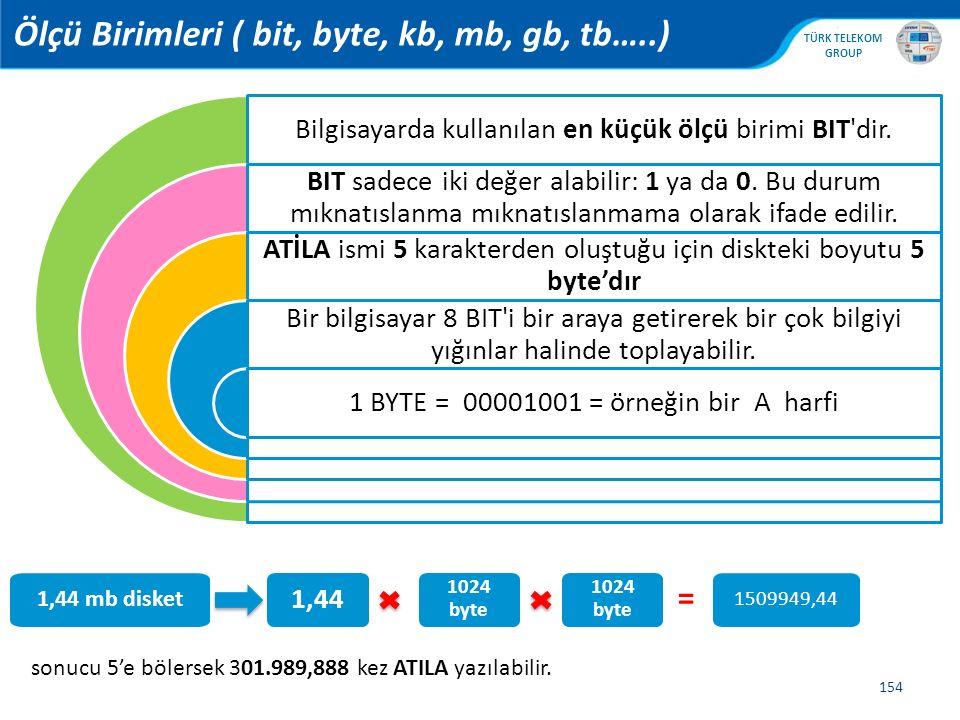 Ölçü Birimleri ( bit, byte, kb, mb, gb, tb…..)