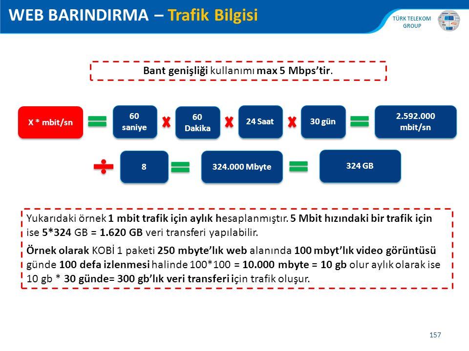 WEB BARINDIRMA – Trafik Bilgisi