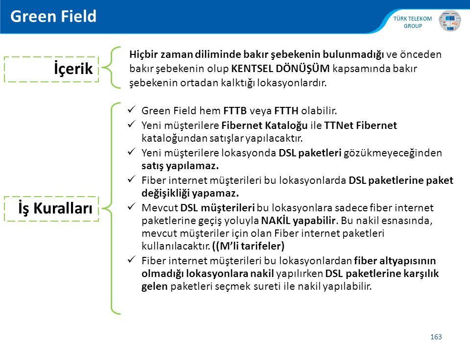 Green Field İçerik İş Kuralları