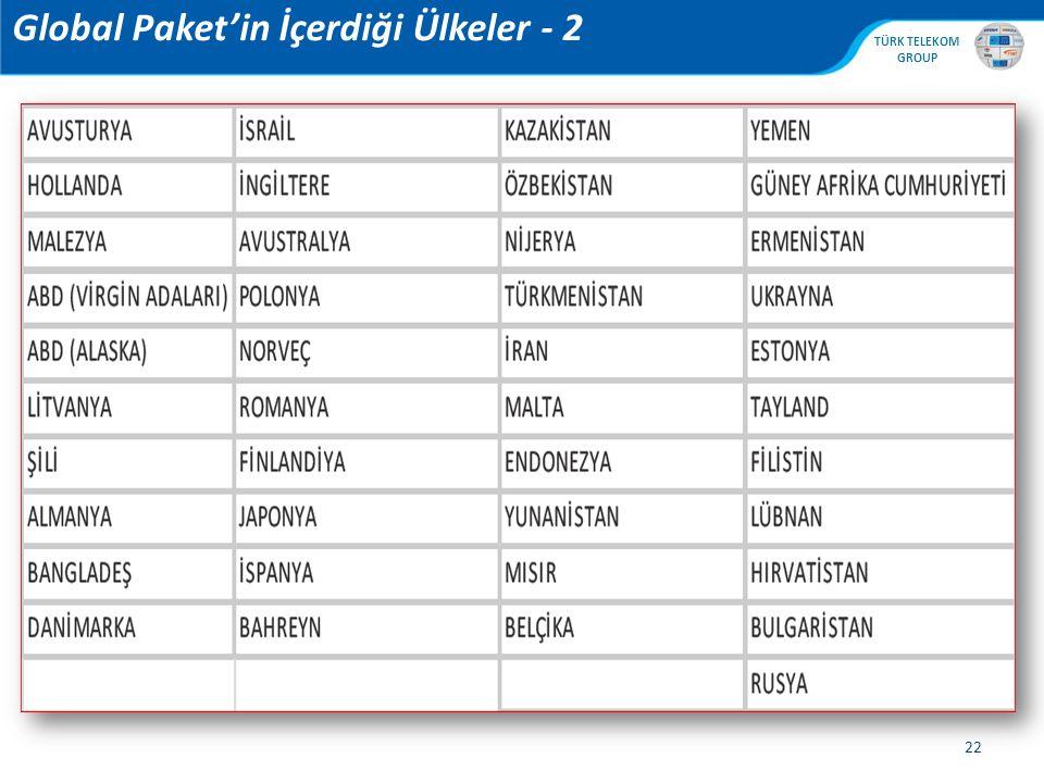 Global Paket'in İçerdiği Ülkeler - 2