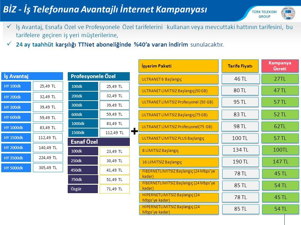 BİZ - İş Telefonuna Avantajlı İnternet Kampanyası