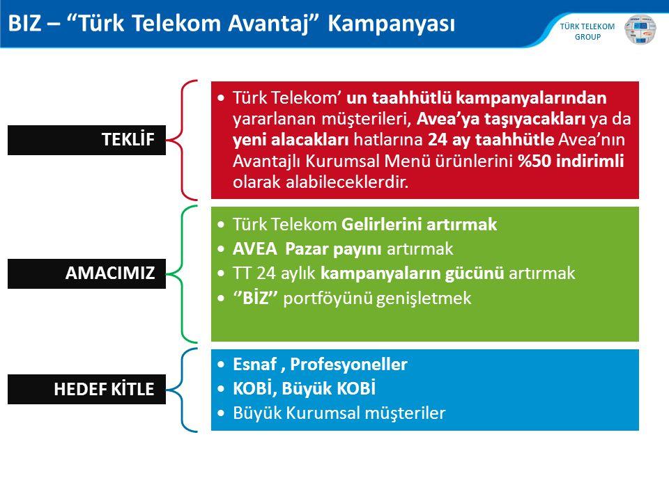 BIZ – Türk Telekom Avantaj Kampanyası