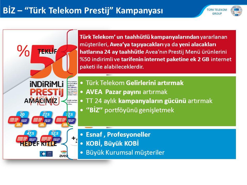 BİZ – Türk Telekom Prestij Kampanyası
