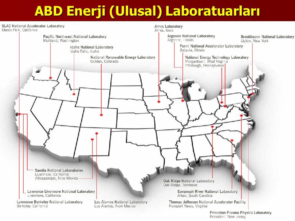 ABD Enerji (Ulusal) Laboratuarları