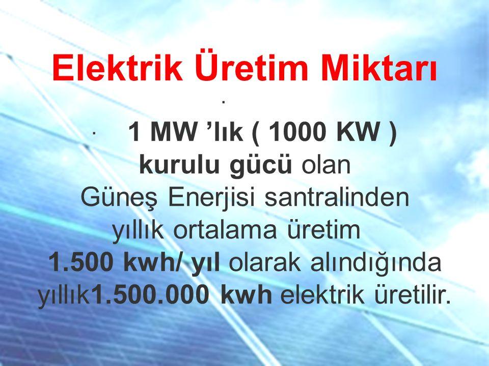Elektrik Üretim Miktarı