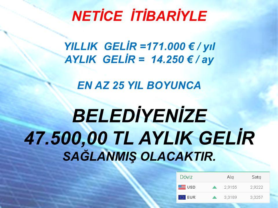 BELEDİYENİZE 47.500,00 TL AYLIK GELİR
