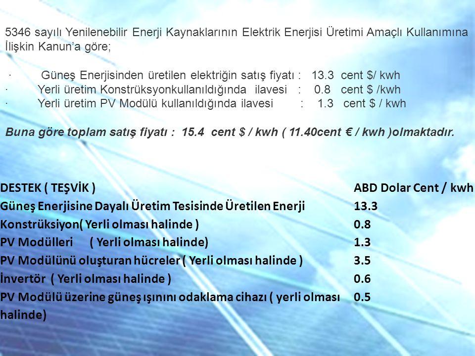 Güneş Enerjisine Dayalı Üretim Tesisinde Üretilen Enerji 13.3