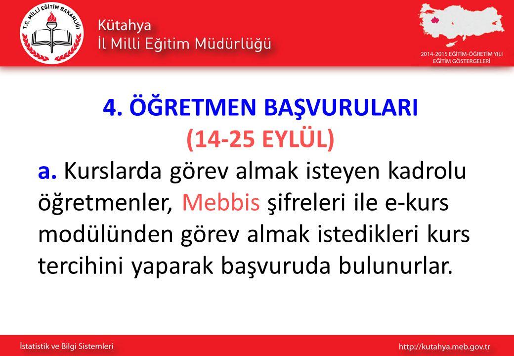 4. ÖĞRETMEN BAŞVURULARI (14-25 EYLÜL)